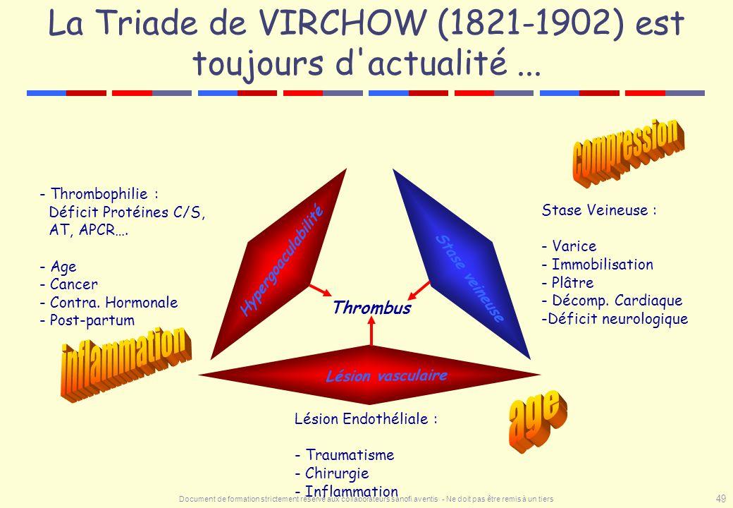 Document de formation strictement réservé aux collaborateurs sanofi aventis - Ne doit pas être remis à un tiers 49 La Triade de VIRCHOW (1821-1902) es