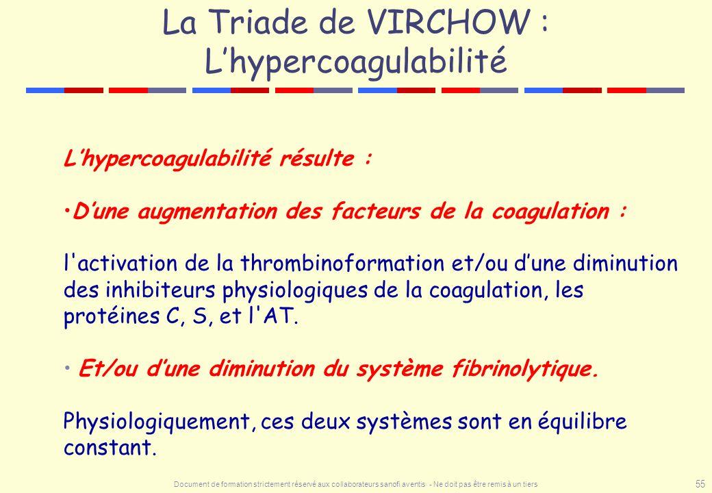 Document de formation strictement réservé aux collaborateurs sanofi aventis - Ne doit pas être remis à un tiers 55 Lhypercoagulabilité résulte : Dune