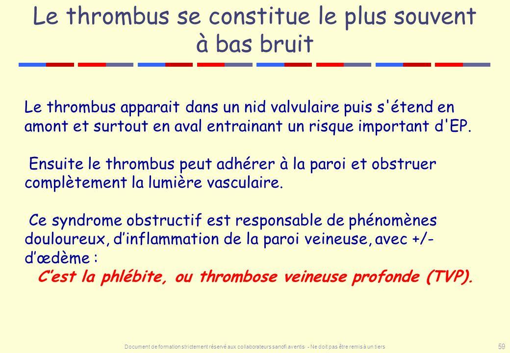 Document de formation strictement réservé aux collaborateurs sanofi aventis - Ne doit pas être remis à un tiers 59 Le thrombus apparait dans un nid va