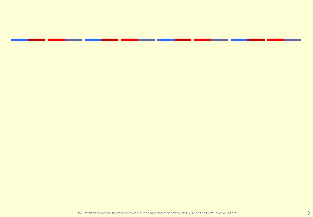 Document de formation strictement réservé aux collaborateurs sanofi aventis - Ne doit pas être remis à un tiers 199 Embolie pulmonaire : Stratégie diagnostique Probabilité clinique D-Dimères Écho – Doppler veineux Membres Inférieurs Scanner spiralé Écho cœur (formes graves) Scintigraphie pulmonaire ± angiographie pulmonaire Stratégie diagnostique AncienneActuelle