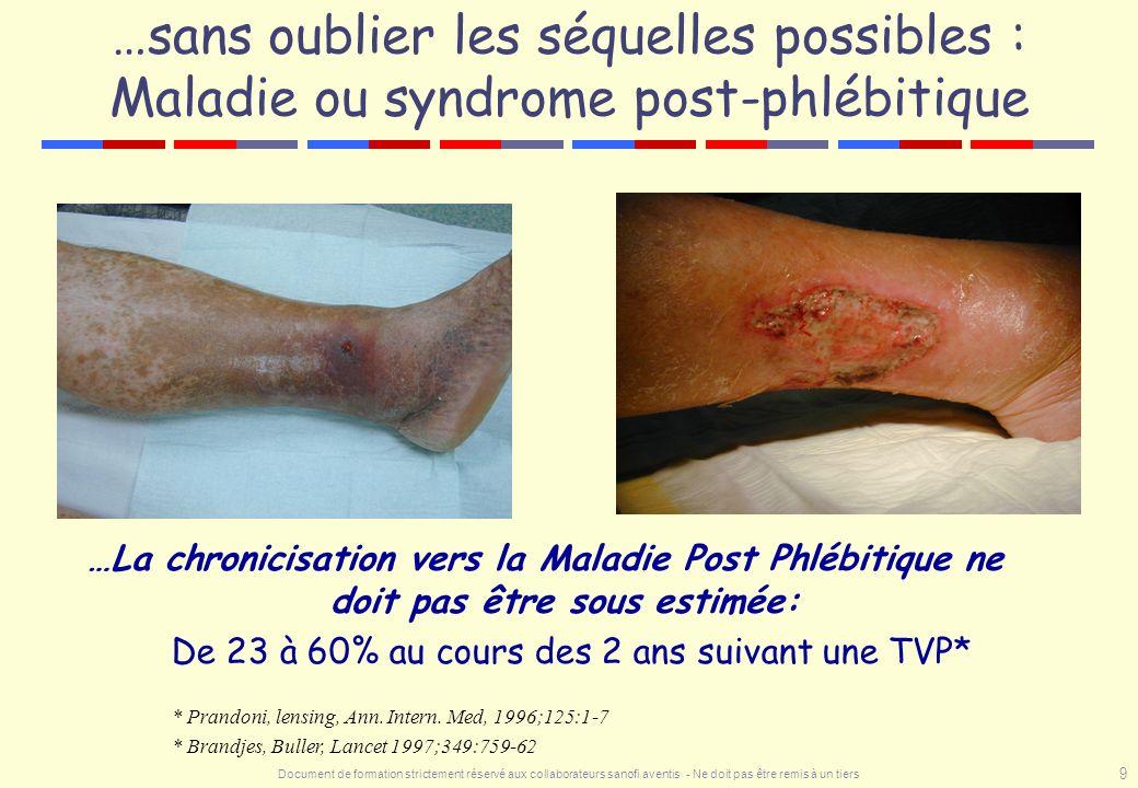 9 …sans oublier les séquelles possibles : Maladie ou syndrome post-phlébitique …La chronicisation vers la Maladie Post Phlébitique ne doit pas être so