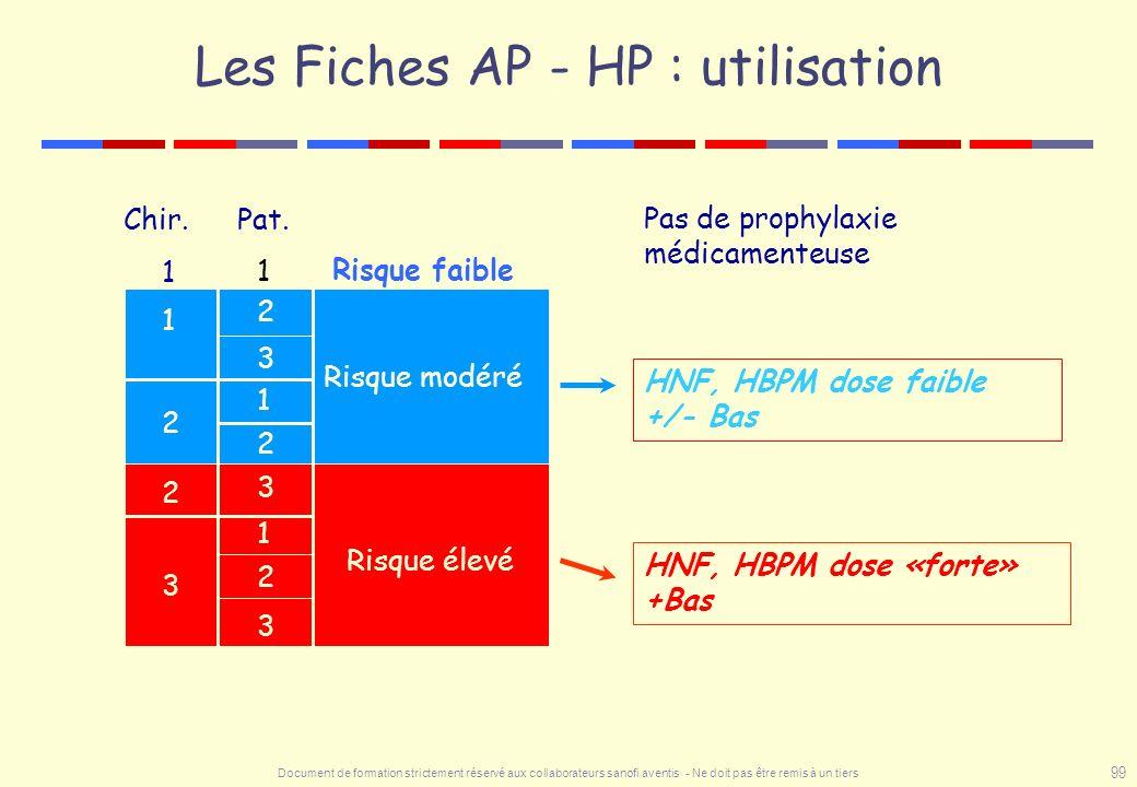 Document de formation strictement réservé aux collaborateurs sanofi aventis - Ne doit pas être remis à un tiers 99 Les Fiches AP - HP : utilisation Pa