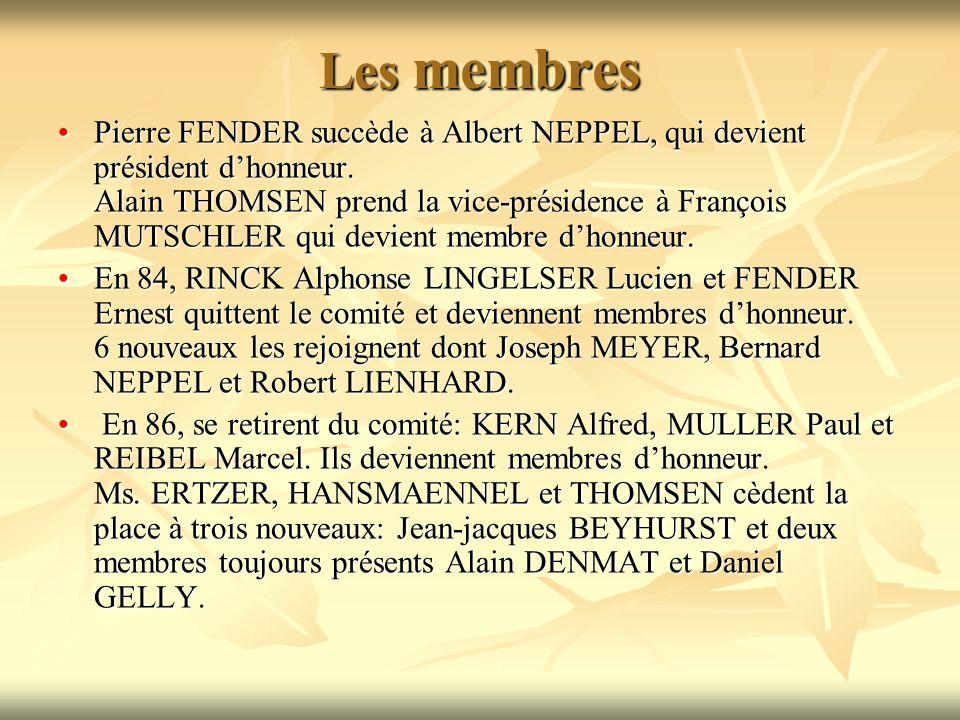 Les membres Pierre FENDER succède à Albert NEPPEL, qui devient président dhonneur.