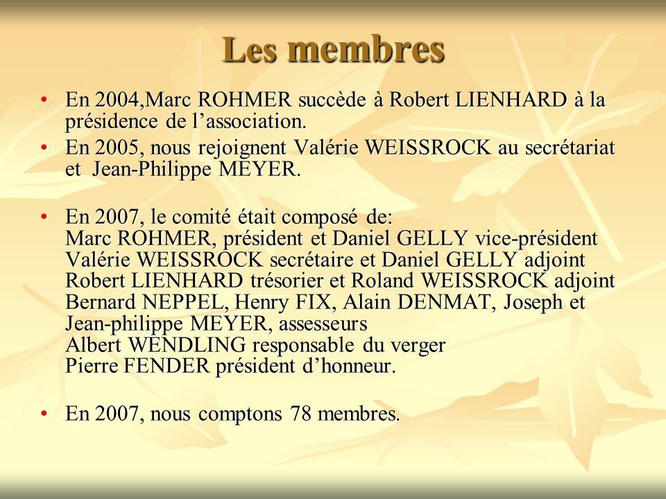 Les membres En 2004,Marc ROHMER succède à Robert LIENHARD à la présidence de lassociation.En 2004,Marc ROHMER succède à Robert LIENHARD à la présidence de lassociation.