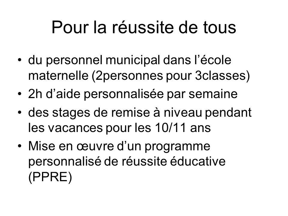 Pour la réussite de tous du personnel municipal dans lécole maternelle (2personnes pour 3classes) 2h daide personnalisée par semaine des stages de rem