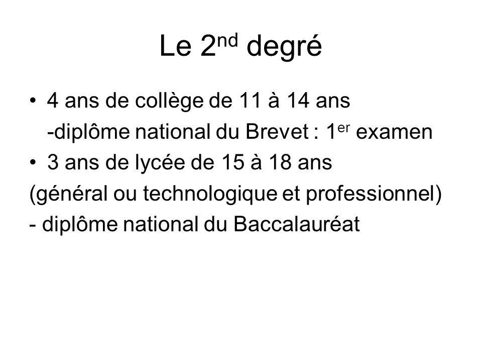 Le 2 nd degré 4 ans de collège de 11 à 14 ans -diplôme national du Brevet : 1 er examen 3 ans de lycée de 15 à 18 ans (général ou technologique et pro
