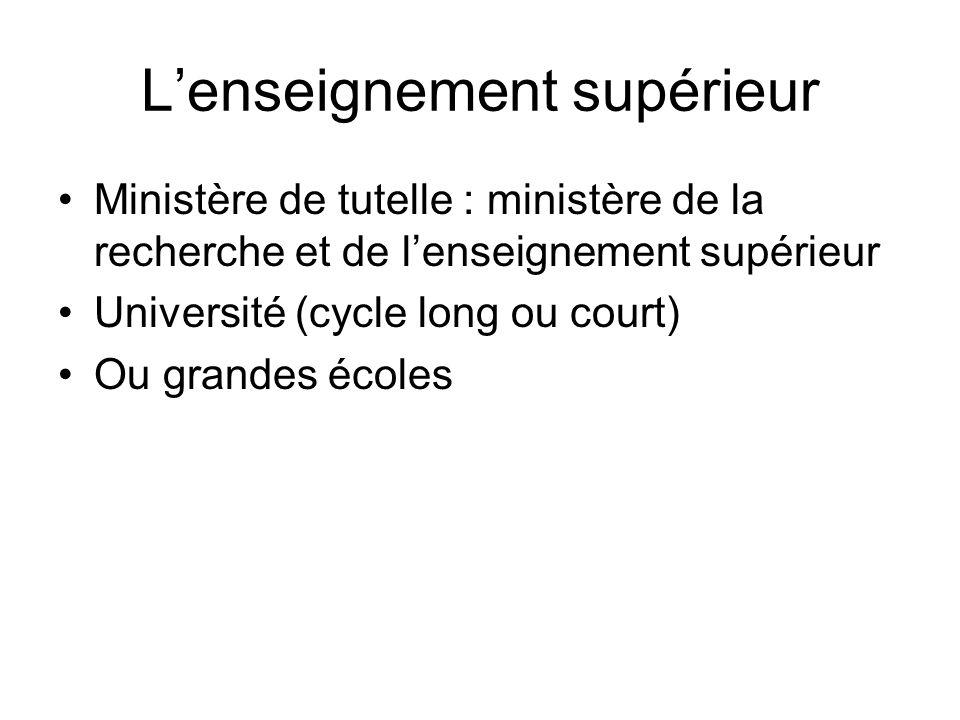 Lenseignement supérieur Ministère de tutelle : ministère de la recherche et de lenseignement supérieur Université (cycle long ou court) Ou grandes éco
