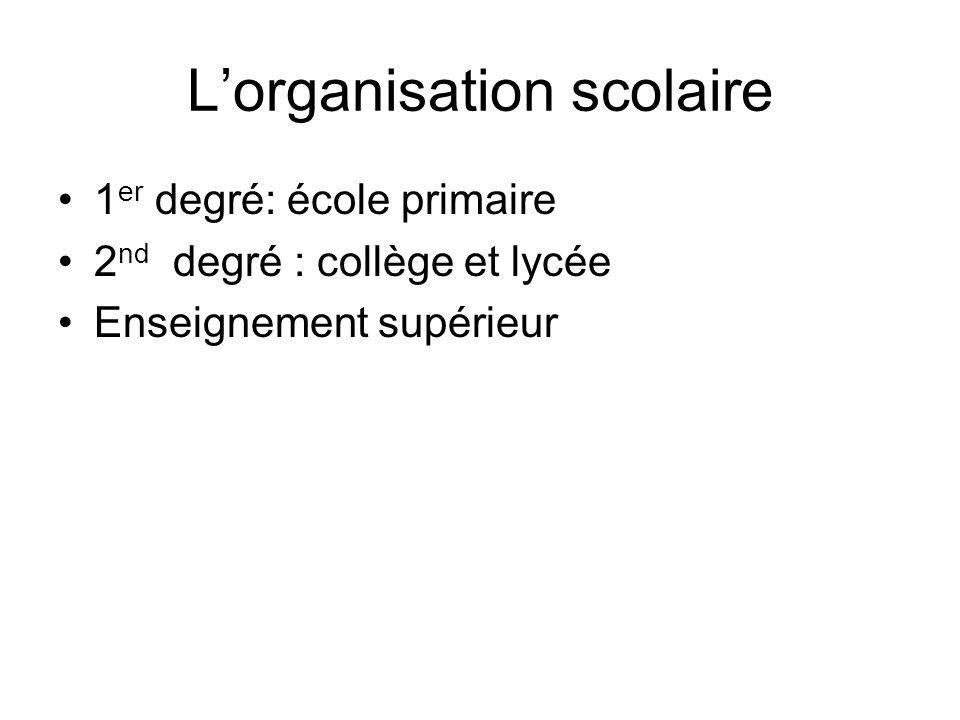 Lorganisation scolaire 1 er degré: école primaire 2 nd degré : collège et lycée Enseignement supérieur