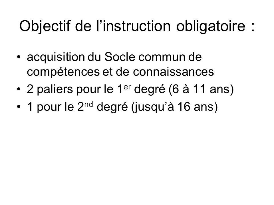 Objectif de linstruction obligatoire : acquisition du Socle commun de compétences et de connaissances 2 paliers pour le 1 er degré (6 à 11 ans) 1 pour