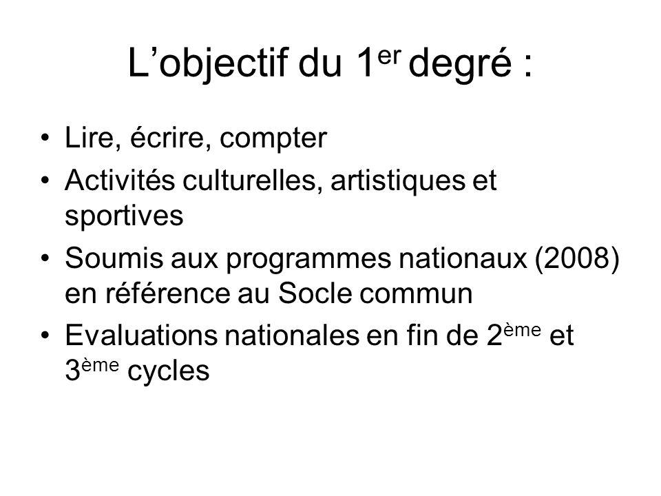 Lobjectif du 1 er degré : Lire, écrire, compter Activités culturelles, artistiques et sportives Soumis aux programmes nationaux (2008) en référence au