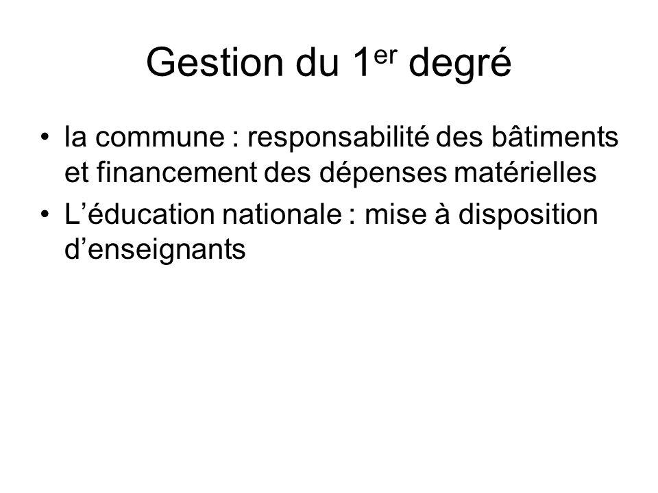 Gestion du 1 er degré la commune : responsabilité des bâtiments et financement des dépenses matérielles Léducation nationale : mise à disposition dens