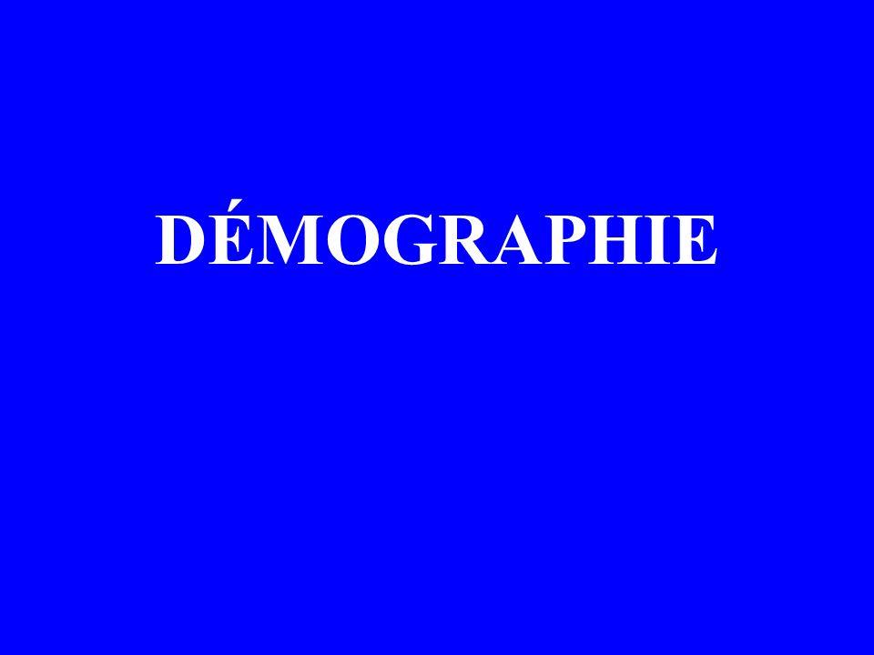 DÉMOGRAPHIE