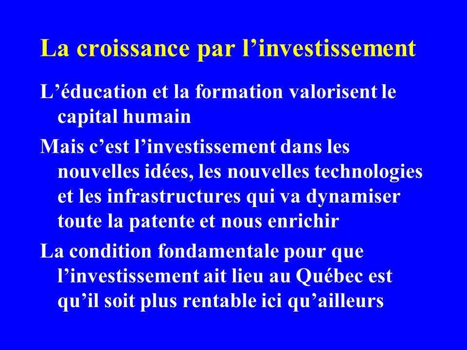 La croissance par linvestissement Léducation et la formation valorisent le capital humain Mais cest linvestissement dans les nouvelles idées, les nouvelles technologies et les infrastructures qui va dynamiser toute la patente et nous enrichir La condition fondamentale pour que linvestissement ait lieu au Québec est quil soit plus rentable ici quailleurs