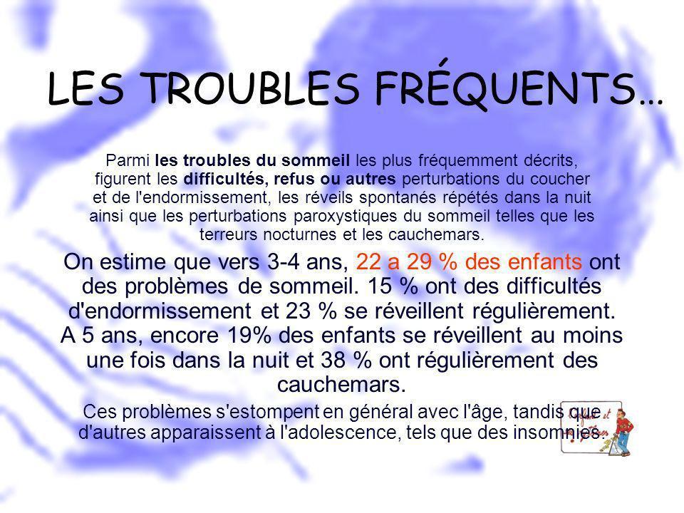 LES TROUBLES FRÉQUENTS… Parmi les troubles du sommeil les plus fréquemment décrits, figurent les difficultés, refus ou autres perturbations du coucher