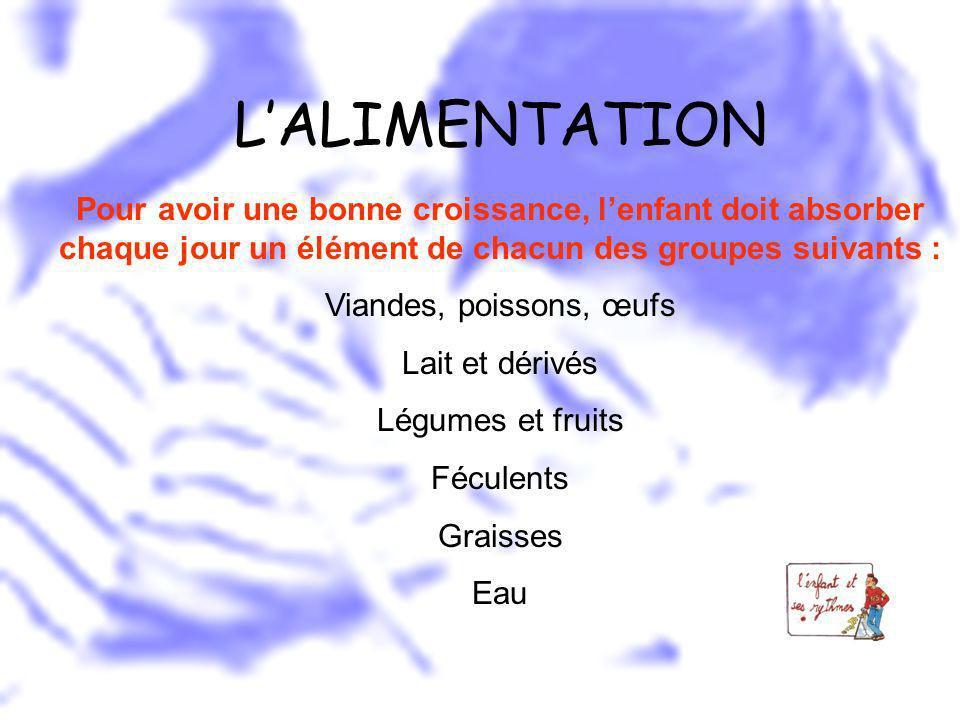 LALIMENTATION Pour avoir une bonne croissance, lenfant doit absorber chaque jour un élément de chacun des groupes suivants : Viandes, poissons, œufs L
