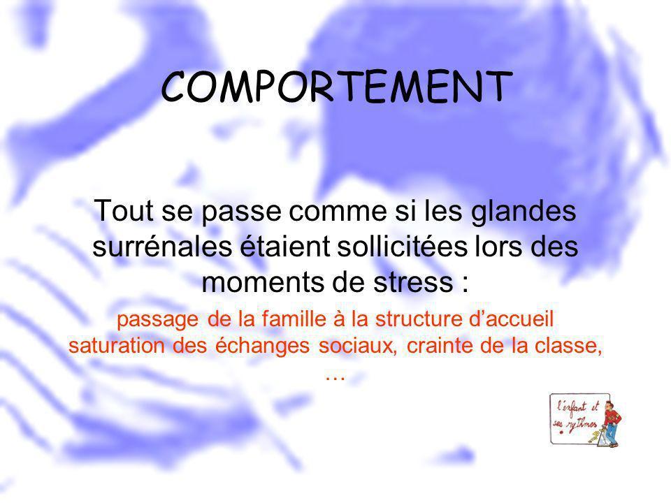 COMPORTEMENT Tout se passe comme si les glandes surrénales étaient sollicitées lors des moments de stress : passage de la famille à la structure daccu