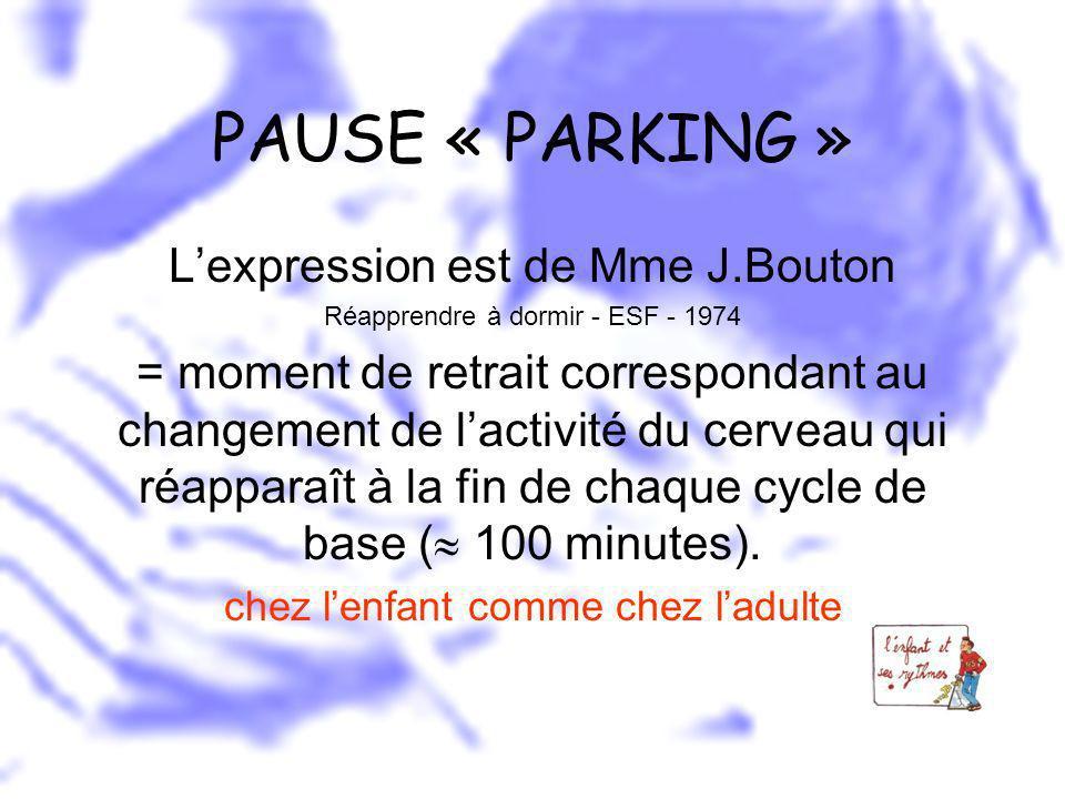 PAUSE « PARKING » Lexpression est de Mme J.Bouton Réapprendre à dormir - ESF - 1974 = moment de retrait correspondant au changement de lactivité du ce
