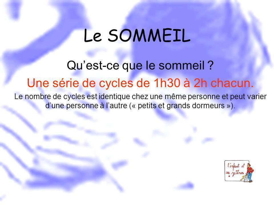 Le SOMMEIL Quest-ce que le sommeil ? Une série de cycles de 1h30 à 2h chacun. Le nombre de cycles est identique chez une même personne et peut varier