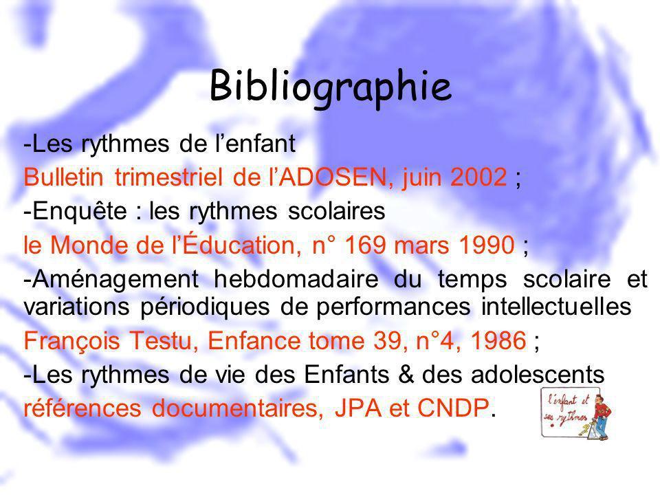 Bibliographie -Les rythmes de lenfant Bulletin trimestriel de lADOSEN, juin 2002 ; -Enquête : les rythmes scolaires le Monde de lÉducation, n° 169 mar