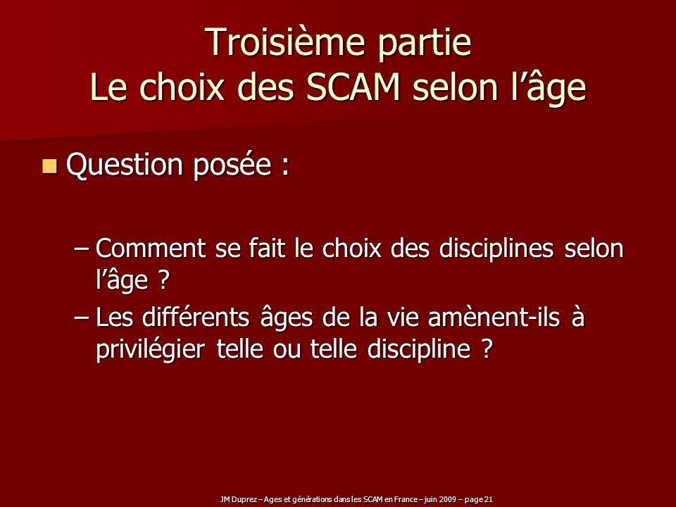 JM Duprez – Ages et générations dans les SCAM en France – juin 2009 – page 21 Troisième partie Le choix des SCAM selon lâge Question posée : Question
