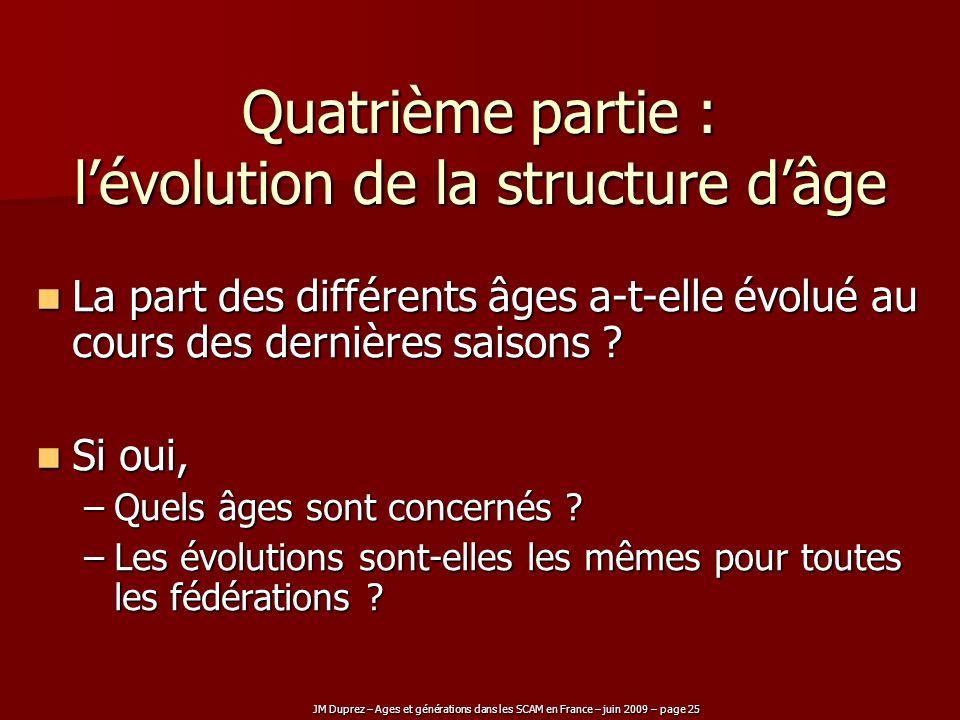 JM Duprez – Ages et générations dans les SCAM en France – juin 2009 – page 25 Quatrième partie : lévolution de la structure dâge La part des différent