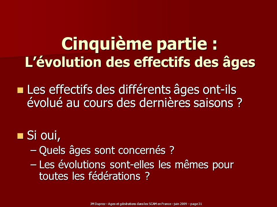 JM Duprez – Ages et générations dans les SCAM en France – juin 2009 – page 31 Cinquième partie : Lévolution des effectifs des âges Les effectifs des d
