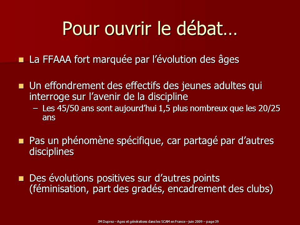 JM Duprez – Ages et générations dans les SCAM en France – juin 2009 – page 39 Pour ouvrir le débat… La FFAAA fort marquée par lévolution des âges La F