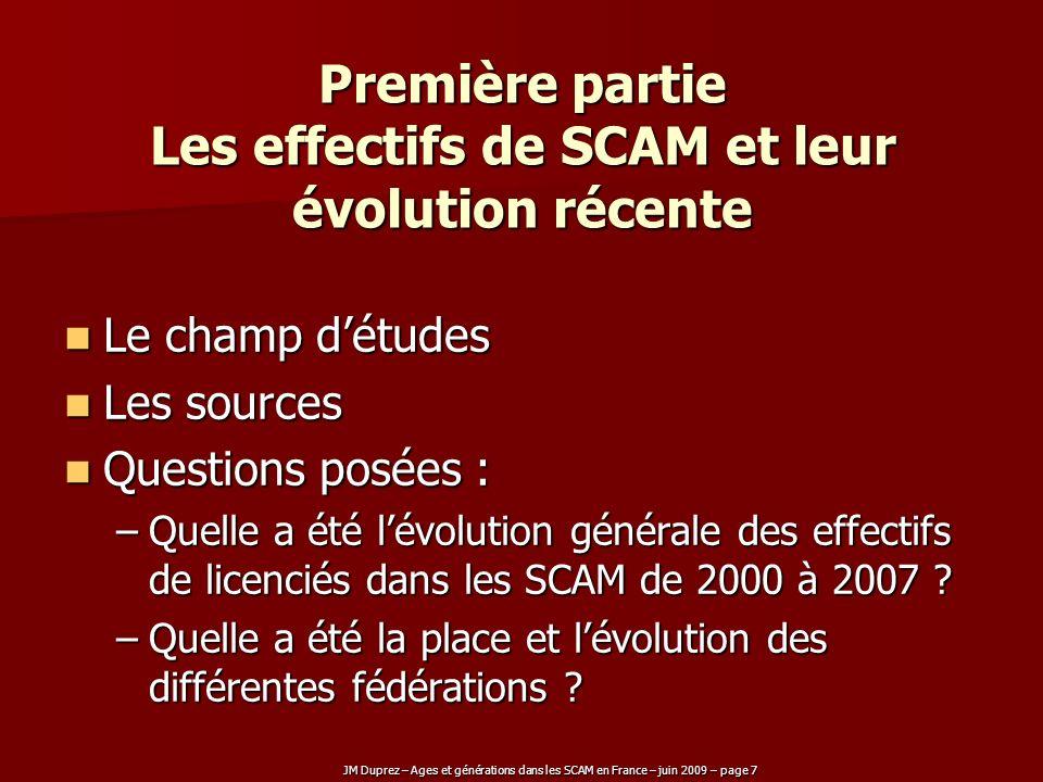 JM Duprez – Ages et générations dans les SCAM en France – juin 2009 – page 7 Première partie Les effectifs de SCAM et leur évolution récente Le champ