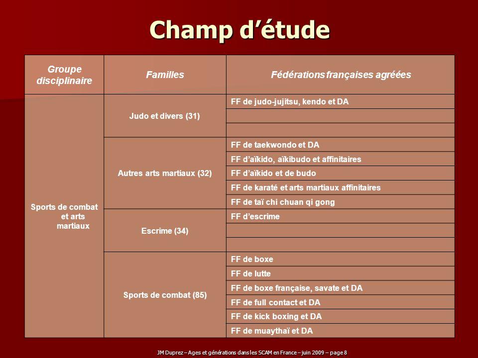 JM Duprez – Ages et générations dans les SCAM en France – juin 2009 – page 8 Champ détude Groupe disciplinaire FamillesFédérations françaises agréées