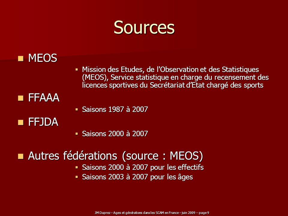JM Duprez – Ages et générations dans les SCAM en France – juin 2009 – page 9 Sources MEOS MEOS Mission des Etudes, de l'Observation et des Statistique