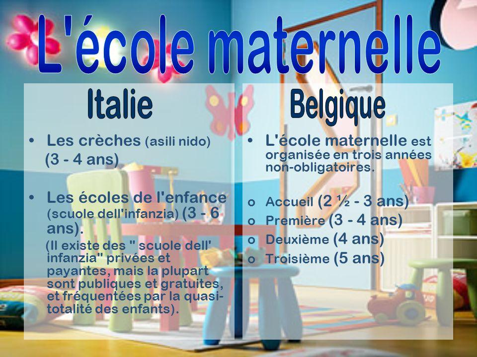 Les crèches (asili nido) (3 - 4 ans) Les écoles de l'enfance (scuole dell'infanzia) (3 - 6 ans). (Il existe des