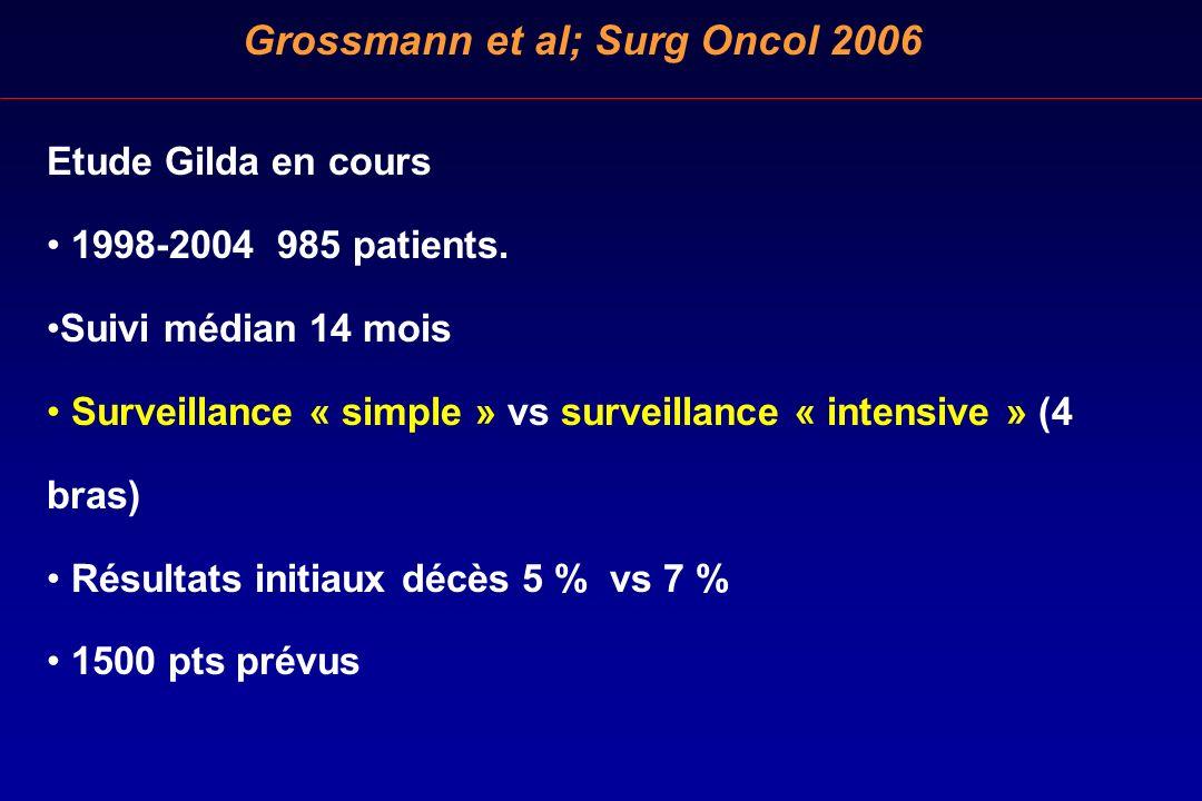 Grossmann et al; Surg Oncol 2006 Etude Gilda en cours 1998-2004 985 patients. Suivi médian 14 mois Surveillance « simple » vs surveillance « intensive