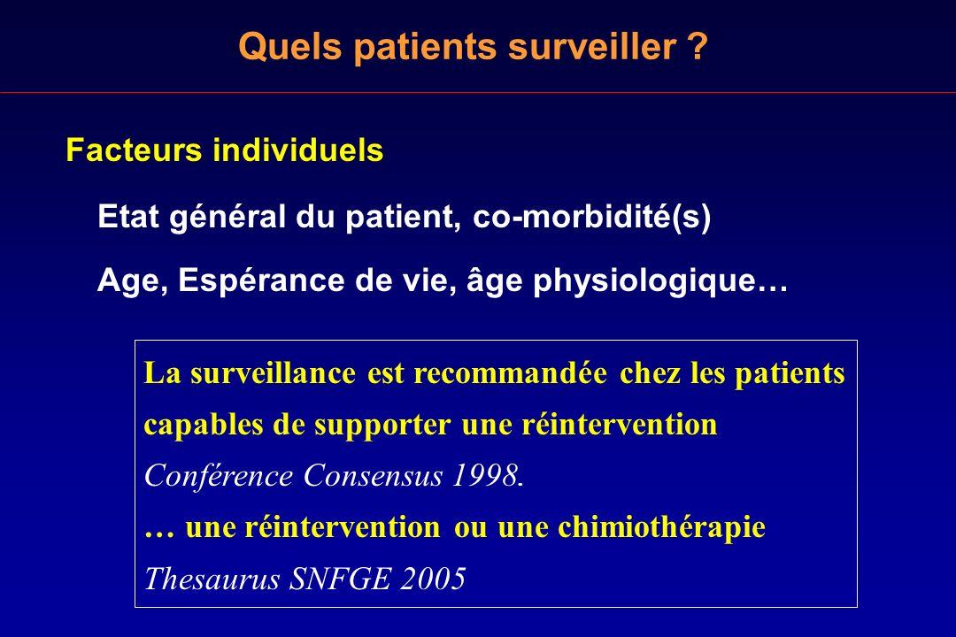 Facteurs individuels Etat général du patient, co-morbidité(s) Age, Espérance de vie, âge physiologique… Quels patients surveiller ? La surveillance es
