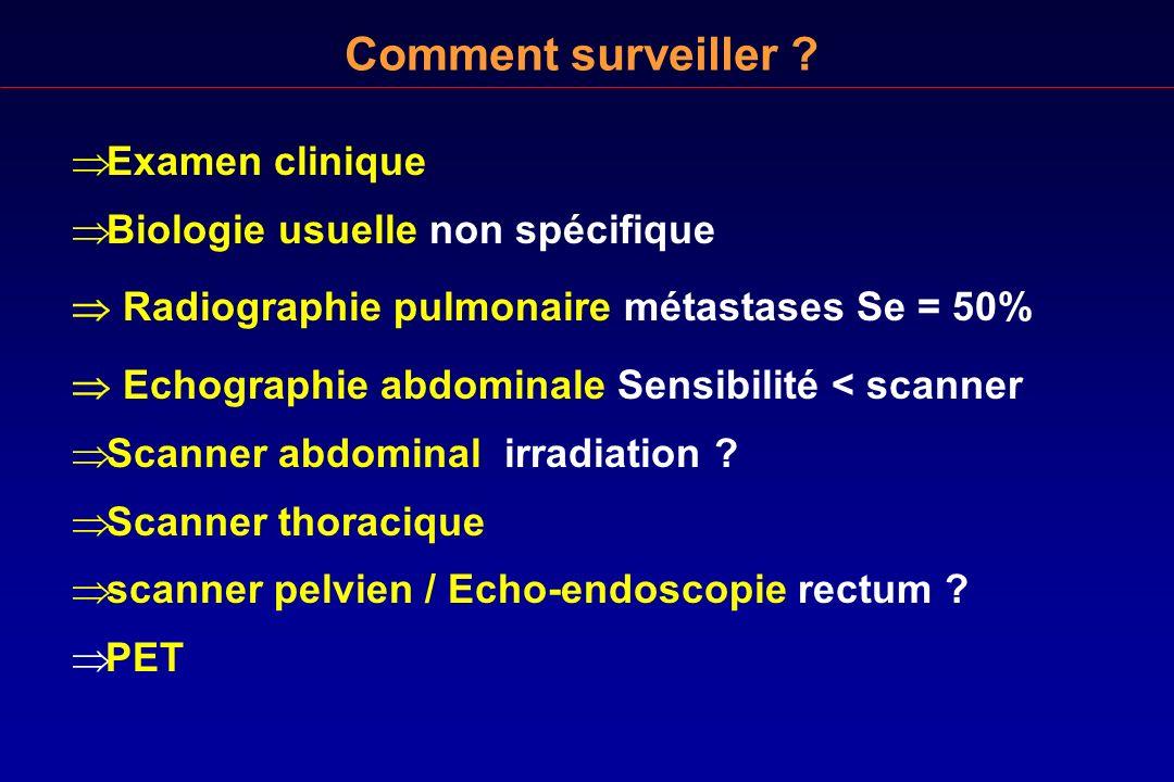 Comment surveiller ? Examen clinique Biologie usuelle non spécifique Radiographie pulmonaire métastases Se = 50% Echographie abdominale Sensibilité <