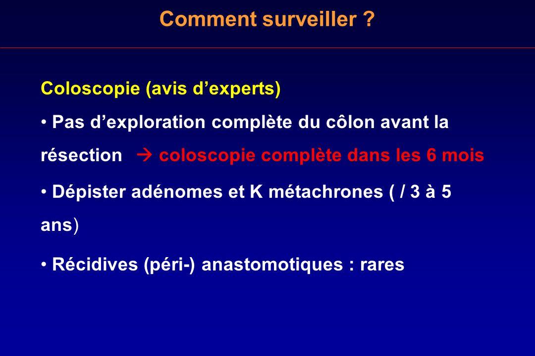 Coloscopie (avis dexperts) Pas dexploration complète du côlon avant la résection coloscopie complète dans les 6 mois Dépister adénomes et K métachrone