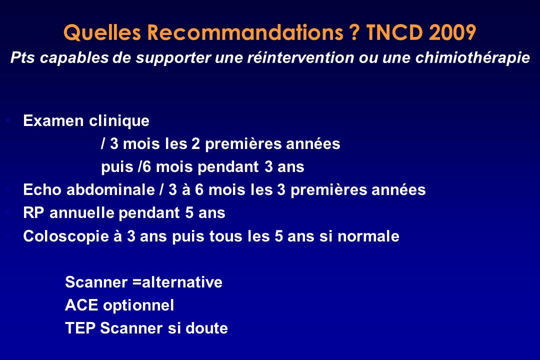Quelles Recommandations ? TNCD 2009 Pts capables de supporter une réintervention ou une chimiothérapie Examen clinique / 3 mois les 2 premières années