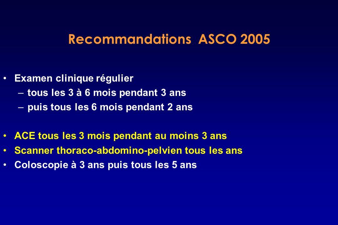 Recommandations ASCO 2005 Examen clinique régulier –tous les 3 à 6 mois pendant 3 ans –puis tous les 6 mois pendant 2 ans ACE tous les 3 mois pendant