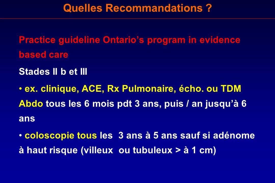 Practice guideline Ontarios program in evidence based care Stades II b et III ex. clinique, ACE, Rx Pulmonaire, écho. ou TDM Abdo tous les 6 mois pdt