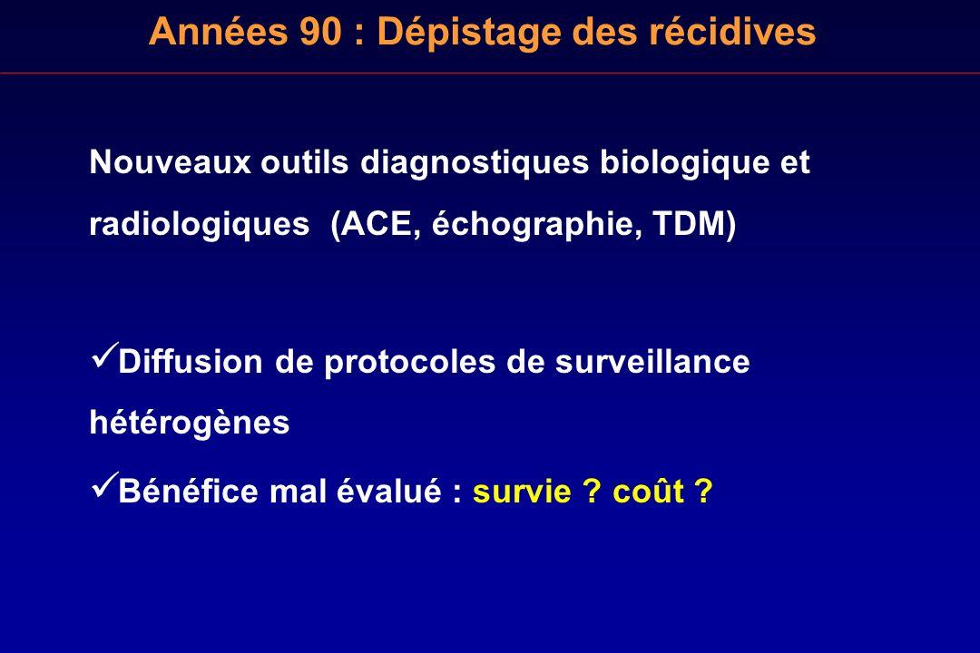 Nouveaux outils diagnostiques biologique et radiologiques (ACE, échographie, TDM) Diffusion de protocoles de surveillance hétérogènes Bénéfice mal éva