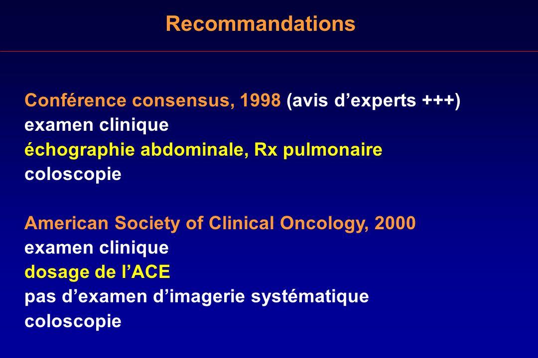 Recommandations Conférence consensus, 1998 (avis dexperts +++) examen clinique échographie abdominale, Rx pulmonaire coloscopie American Society of Cl