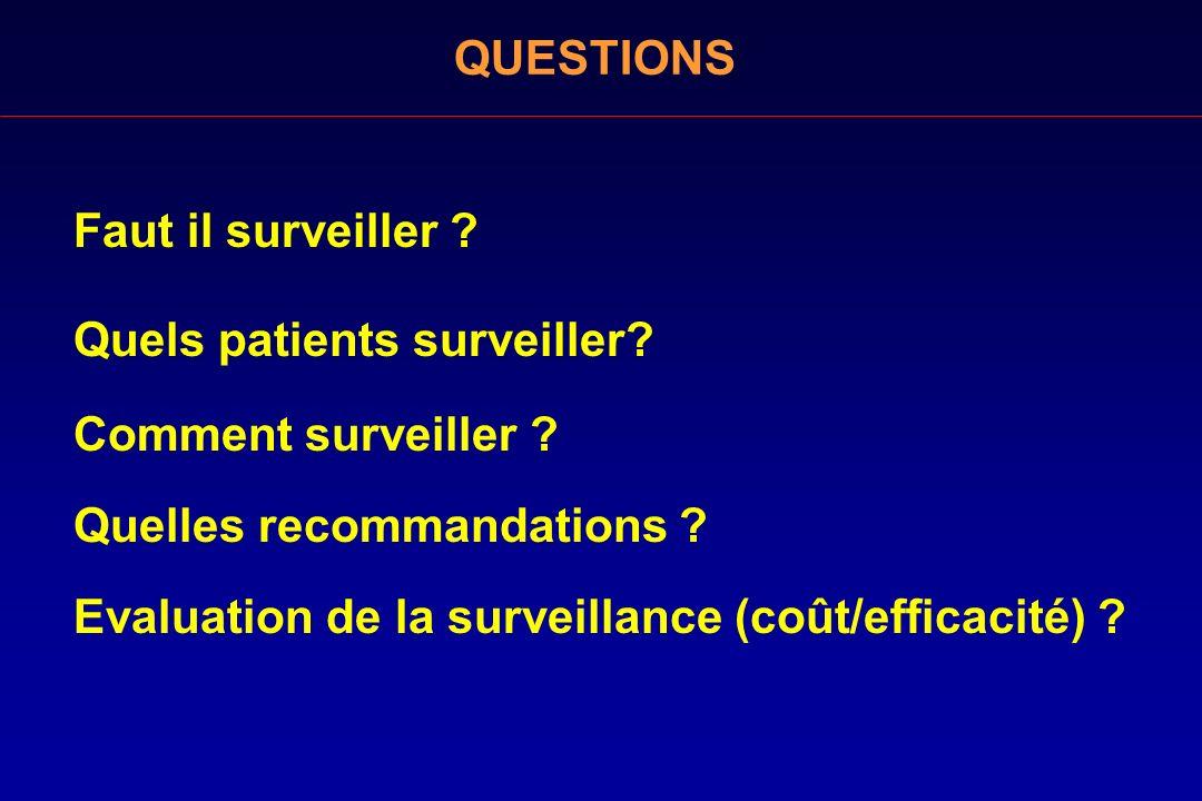 Faut il surveiller ? Quels patients surveiller? Comment surveiller ? Quelles recommandations ? Evaluation de la surveillance (coût/efficacité) ? QUEST
