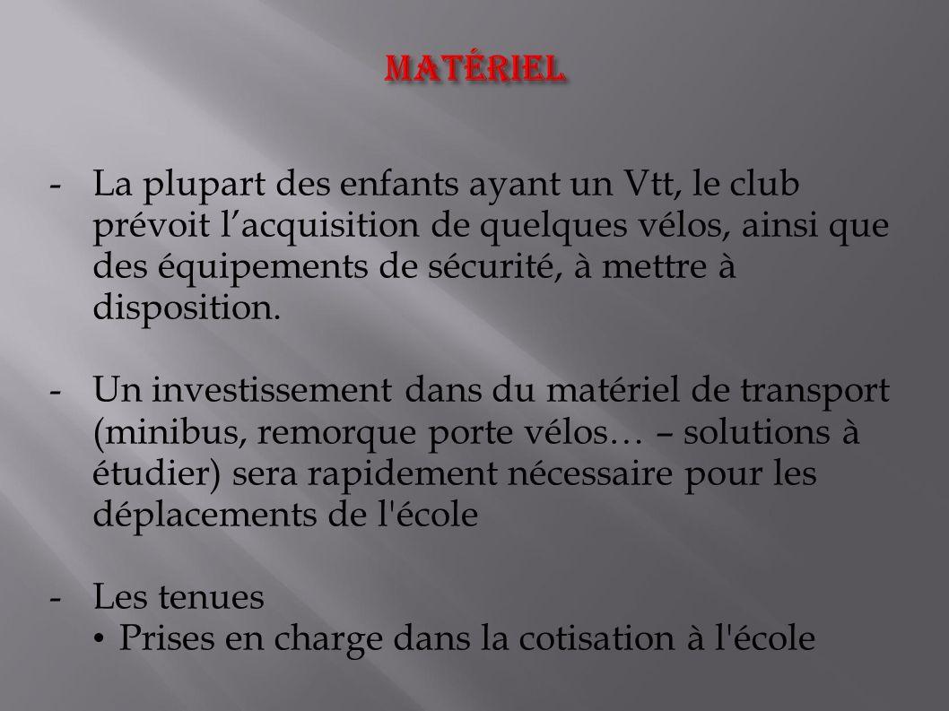 -Subvention reçue de la mairie de Bry sur Marne -Cotisations des jeunes incluant la licence et les tenues financement