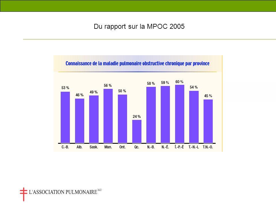 MC Du rapport sur la MPOC 2005