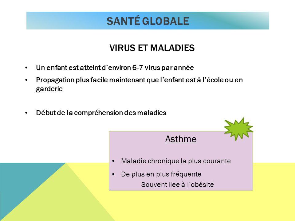 SANTÉ GLOBALE Un enfant est atteint denviron 6-7 virus par année Propagation plus facile maintenant que lenfant est à lécole ou en garderie Début de l