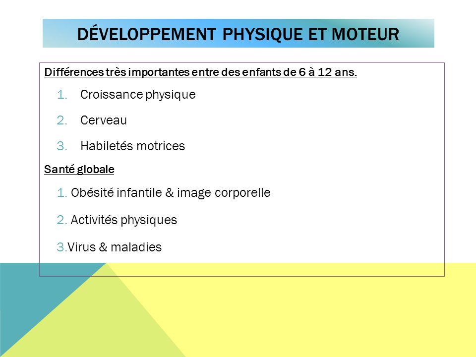 Différences très importantes entre des enfants de 6 à 12 ans. 1.Croissance physique 2.Cerveau 3.Habiletés motrices Santé globale 1. Obésité infantile