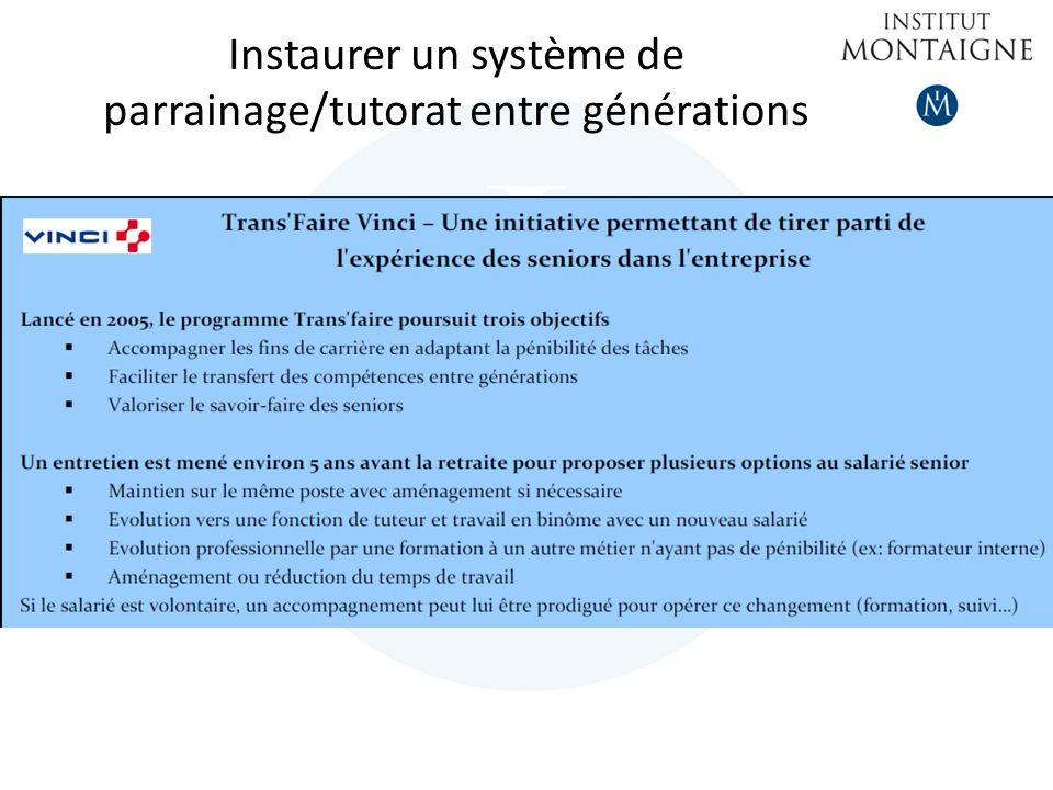 Instaurer un système de parrainage/tutorat entre générations