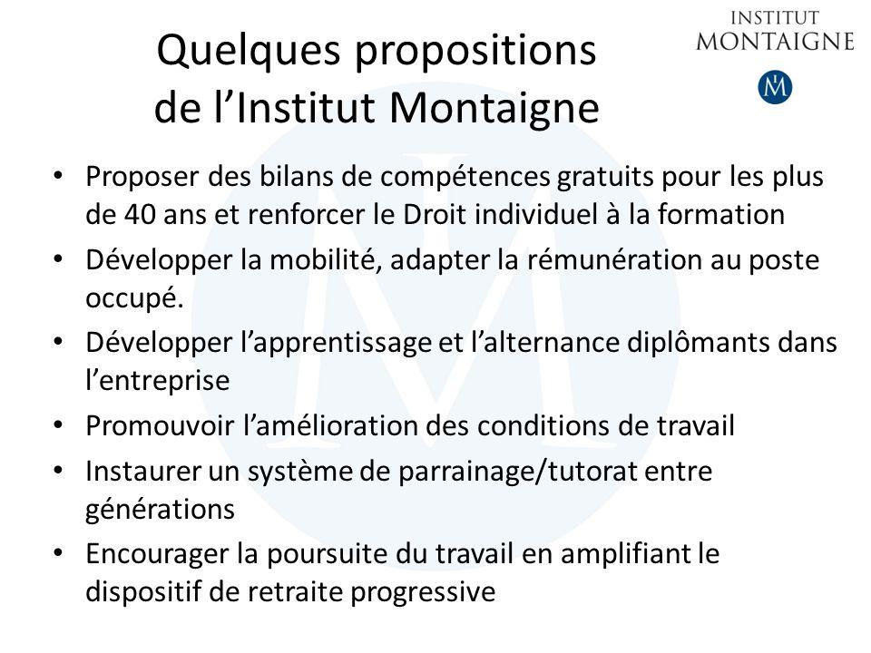 Quelques propositions de lInstitut Montaigne Proposer des bilans de compétences gratuits pour les plus de 40 ans et renforcer le Droit individuel à la formation Développer la mobilité, adapter la rémunération au poste occupé.