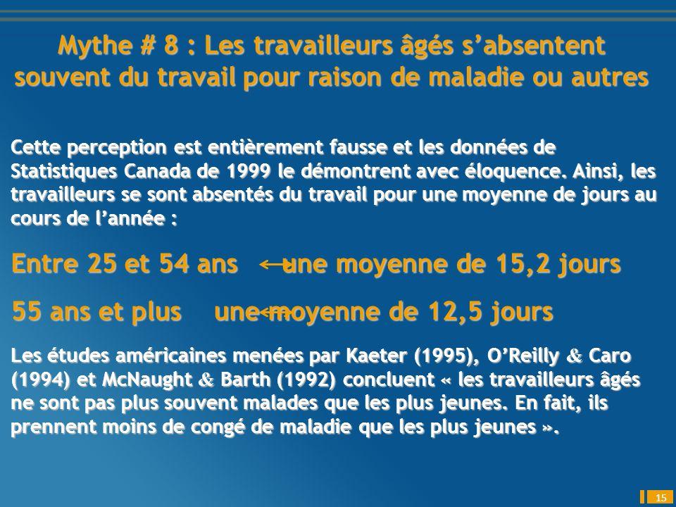 Mythe # 8 : Les travailleurs âgés sabsentent souvent du travail pour raison de maladie ou autres 15 Cette perception est entièrement fausse et les données de Statistiques Canada de 1999 le démontrent avec éloquence.