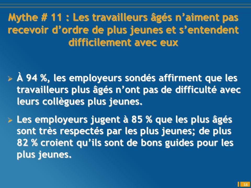 Mythe # 11 : Les travailleurs âgés naiment pas recevoir dordre de plus jeunes et sentendent difficilement avec eux 18 À 94 %, les employeurs sondés affirment que les travailleurs plus âgés nont pas de difficulté avec leurs collègues plus jeunes.
