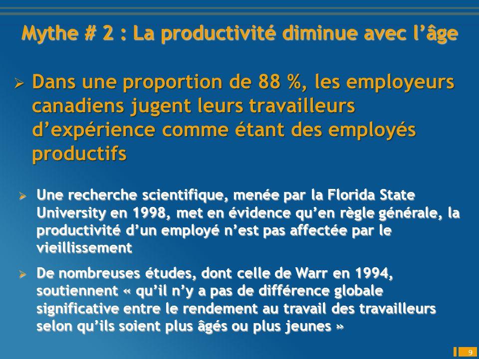 Mythe # 2 : La productivité diminue avec lâge 9 Dans une proportion de 88 %, les employeurs canadiens jugent leurs travailleurs dexpérience comme étant des employés productifs Dans une proportion de 88 %, les employeurs canadiens jugent leurs travailleurs dexpérience comme étant des employés productifs Une recherche scientifique, menée par la Florida State University en 1998, met en évidence quen règle générale, la productivité dun employé nest pas affectée par le vieillissement Une recherche scientifique, menée par la Florida State University en 1998, met en évidence quen règle générale, la productivité dun employé nest pas affectée par le vieillissement De nombreuses études, dont celle de Warr en 1994, soutiennent « quil ny a pas de différence globale significative entre le rendement au travail des travailleurs selon quils soient plus âgés ou plus jeunes » De nombreuses études, dont celle de Warr en 1994, soutiennent « quil ny a pas de différence globale significative entre le rendement au travail des travailleurs selon quils soient plus âgés ou plus jeunes »